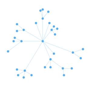 node map | data to make better decisions
