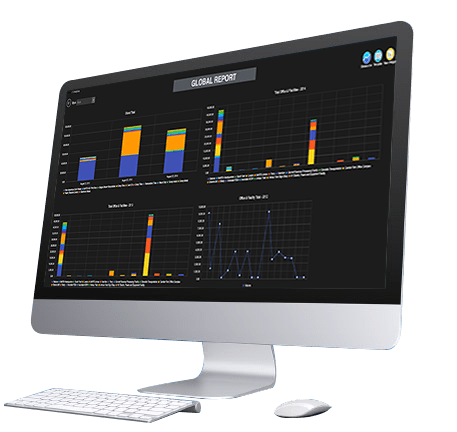 Reports and Dashboards 6
